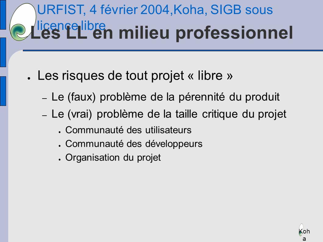 URFIST, 4 février 2004,Koha, SIGB sous licence libre Koh a Les LL en milieu professionnel Les risques de tout projet « libre » – Le (faux) problème de la pérennité du produit – Le (vrai) problème de la taille critique du projet Communauté des utilisateurs Communauté des développeurs Organisation du projet