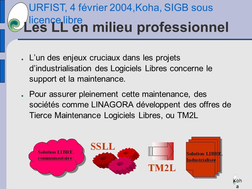 URFIST, 4 février 2004,Koha, SIGB sous licence libre Koh a Les LL en milieu professionnel Lun des enjeux cruciaux dans les projets dindustrialisation des Logiciels Libres concerne le support et la maintenance.