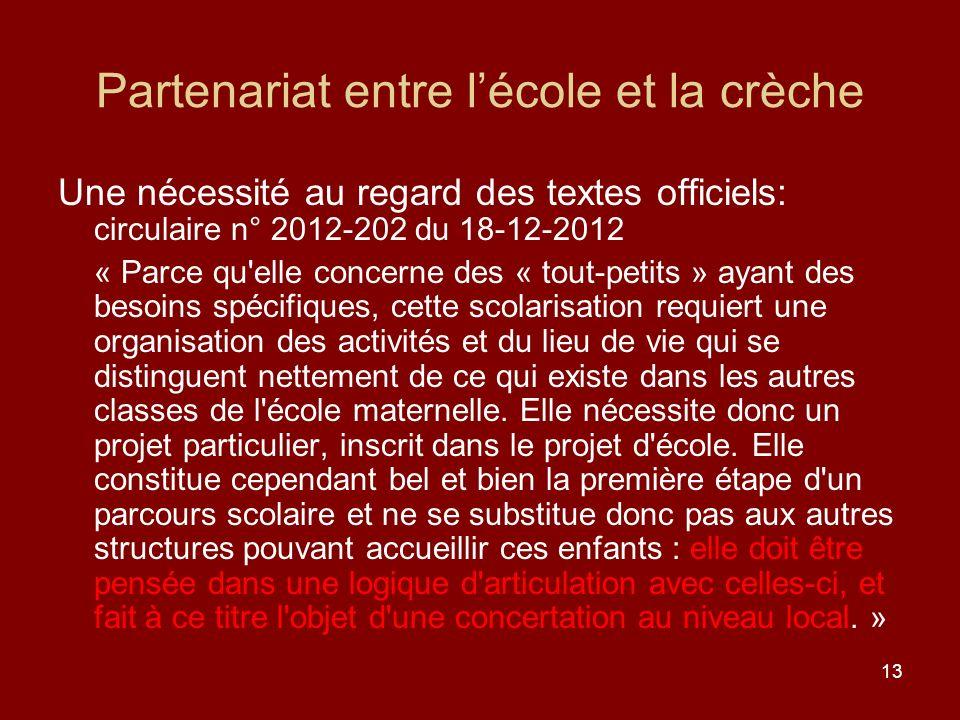 13 Partenariat entre lécole et la crèche Une nécessité au regard des textes officiels: circulaire n° 2012-202 du 18-12-2012 « Parce qu'elle concerne d