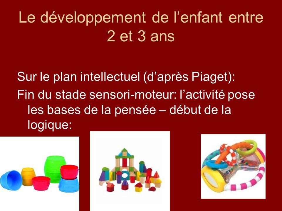 5 Le développement de lenfant entre 2 et 3 ans Sur le plan intellectuel (daprès Piaget): Fin du stade sensori-moteur: lactivité pose les bases de la p