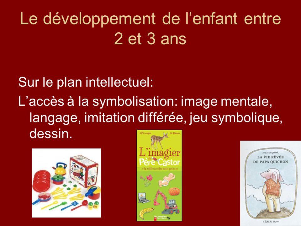 6 Le développement de lenfant entre 2 et 3 ans Sur le plan intellectuel: Laccès à la symbolisation: image mentale, langage, imitation différée, jeu sy