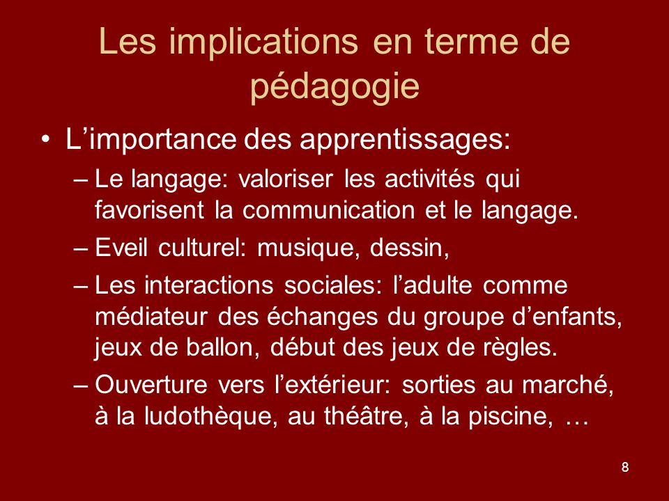 8 Les implications en terme de pédagogie Limportance des apprentissages: –Le langage: valoriser les activités qui favorisent la communication et le la