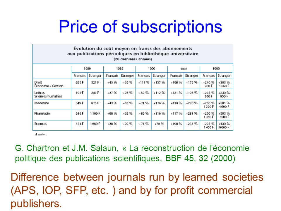 Price of subscriptions G.Chartron et J.M.
