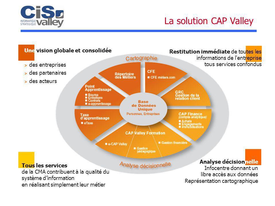 Une vision globale et consolidée > des entreprises > des partenaires > des acteurs Tous les services de la CMA contribuent à la qualité du système din