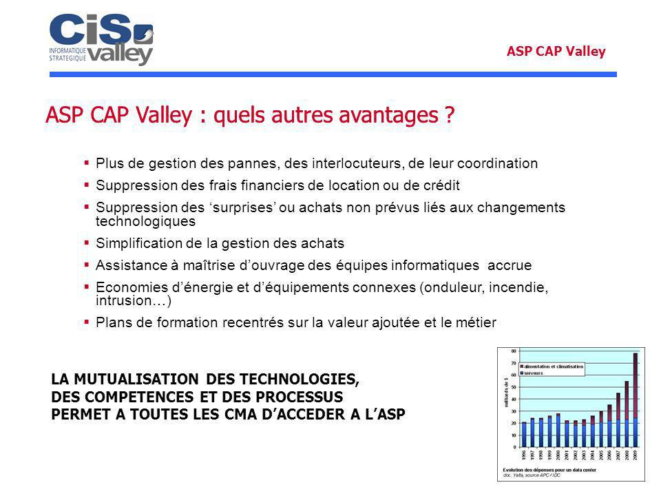 ASP CAP Valley : quels autres avantages ? Plus de gestion des pannes, des interlocuteurs, de leur coordination Suppression des frais financiers de loc