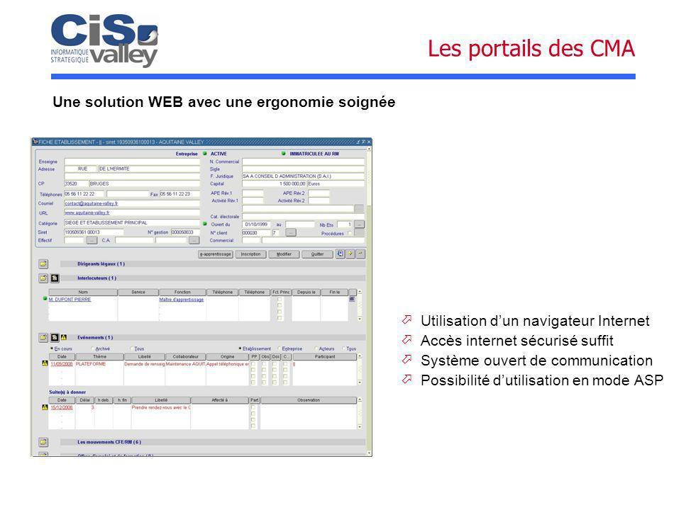 Les portails des CMA Une solution WEB avec une ergonomie soignée Utilisation dun navigateur Internet Accès internet sécurisé suffit Système ouvert de