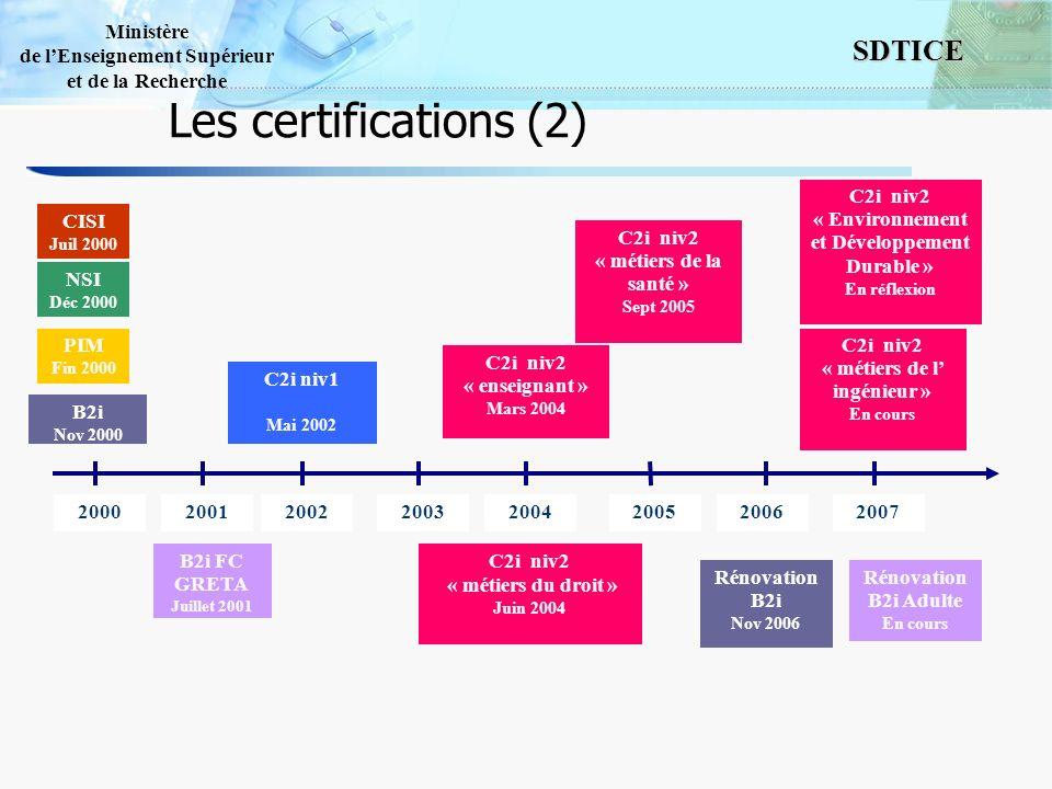 5 SDTICE Ministère de lEnseignement Supérieur et de la Recherche Les certifications (3) B2i E B2i C B2i L C2i 1 C2i 2 Enseignant C2i 2 MD C2i 2 MS C2i 2 MI C2i 2 EDD