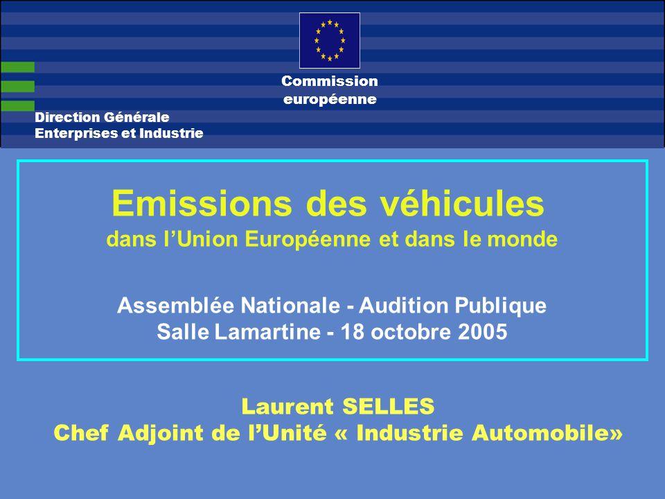 Direction Générale Enterprises et Industrie Commission européenne Emissions des véhicules dans lUnion Européenne et dans le monde Assemblée Nationale