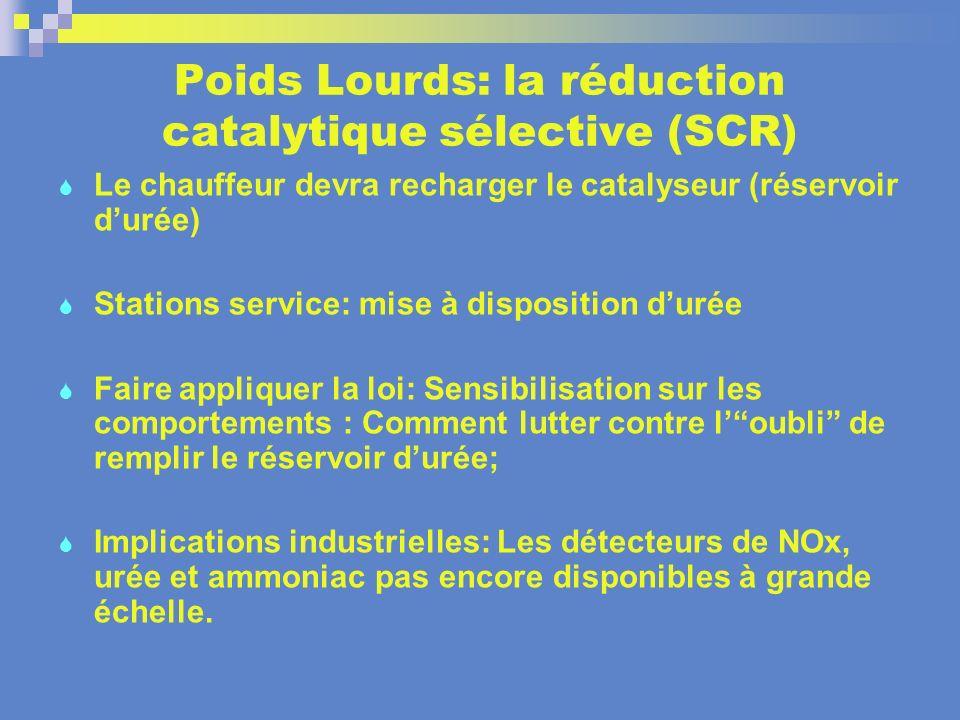 Poids Lourds: la réduction catalytique sélective (SCR) Le chauffeur devra recharger le catalyseur (réservoir durée) Stations service: mise à dispositi