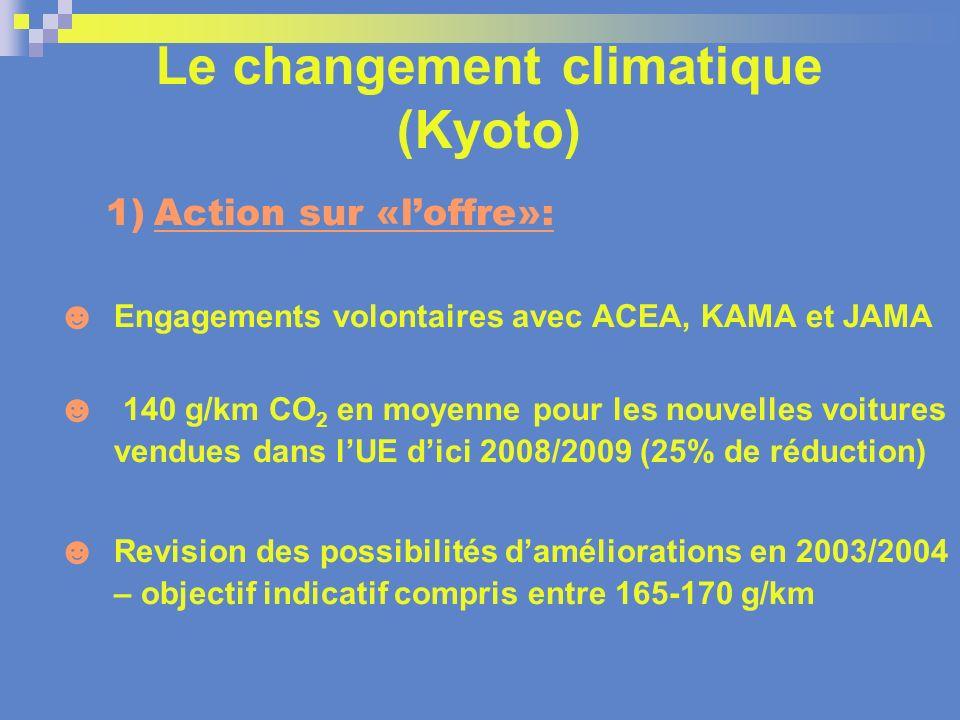 Le changement climatique (Kyoto) 1)Action sur «loffre»: Engagements volontaires avec ACEA, KAMA et JAMA 140 g/km CO 2 en moyenne pour les nouvelles vo