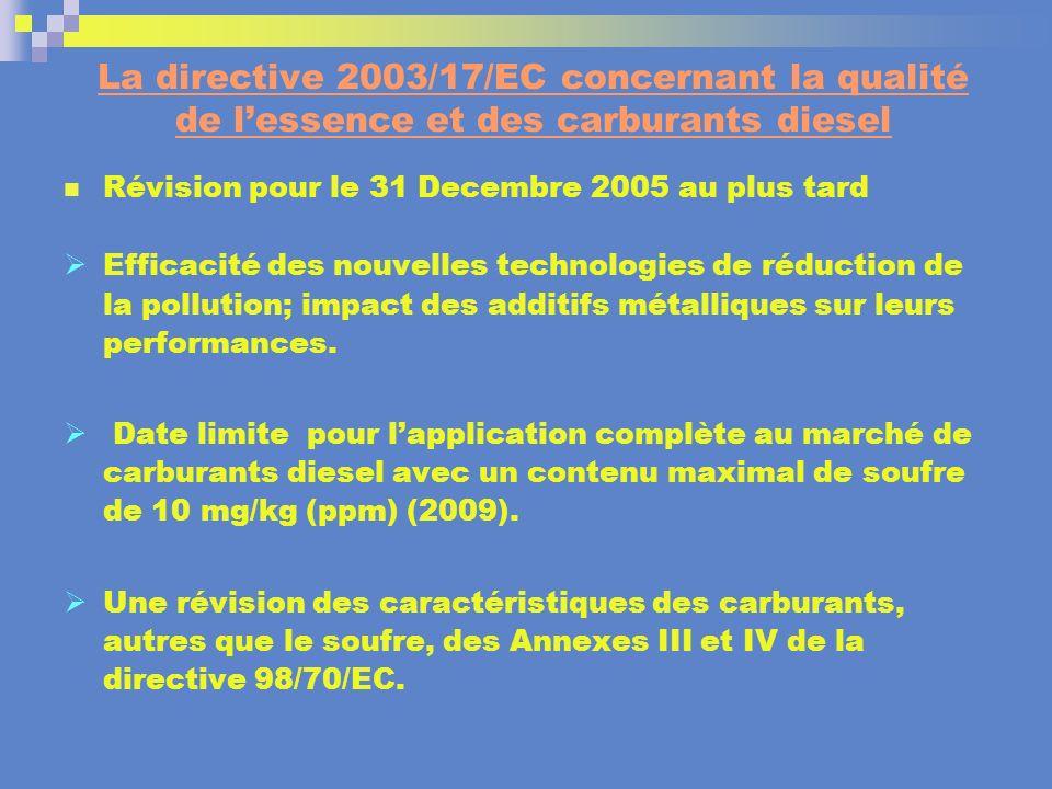 La directive 2003/17/EC concernant la qualité de lessence et des carburants diesel Révision pour le 31 Decembre 2005 au plus tard Efficacité des nouve