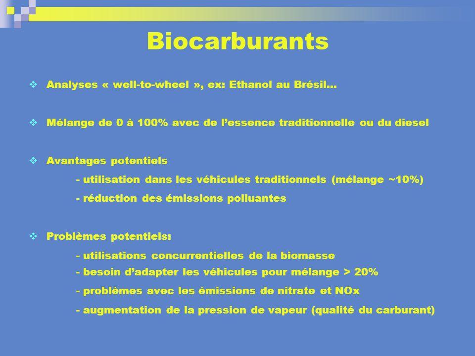 Biocarburants Analyses « well-to-wheel », ex: Ethanol au Brésil… Mélange de 0 à 100% avec de lessence traditionnelle ou du diesel Avantages potentiels