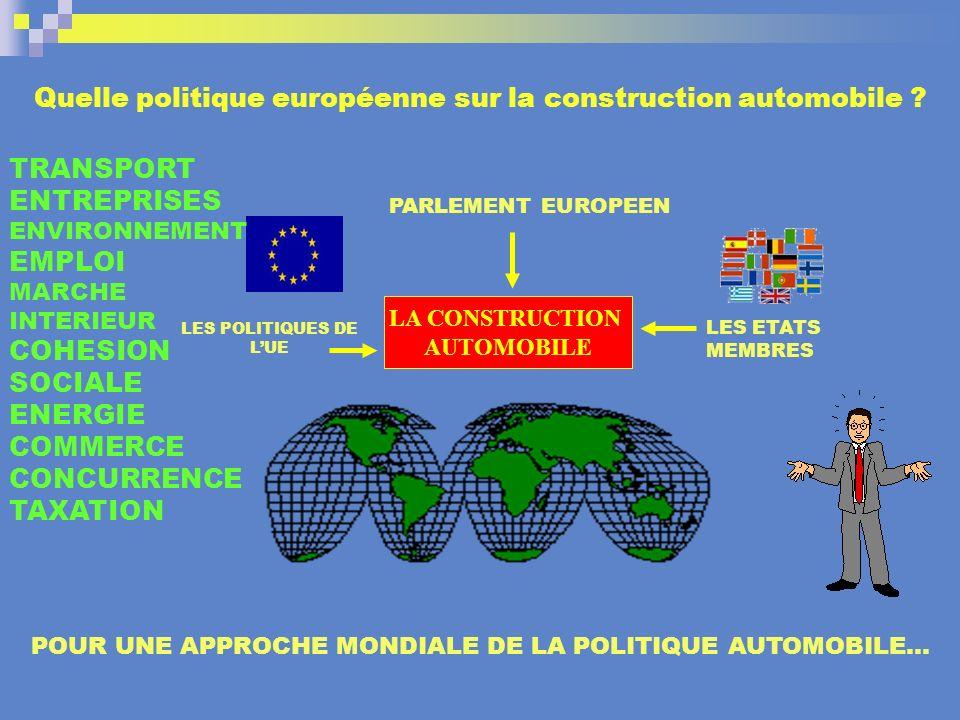 LA CONSTRUCTION AUTOMOBILE LES ETATS MEMBRES PARLEMENT EUROPEEN LES POLITIQUES DE LUE POUR UNE APPROCHE MONDIALE DE LA POLITIQUE AUTOMOBILE… TRANSPORT