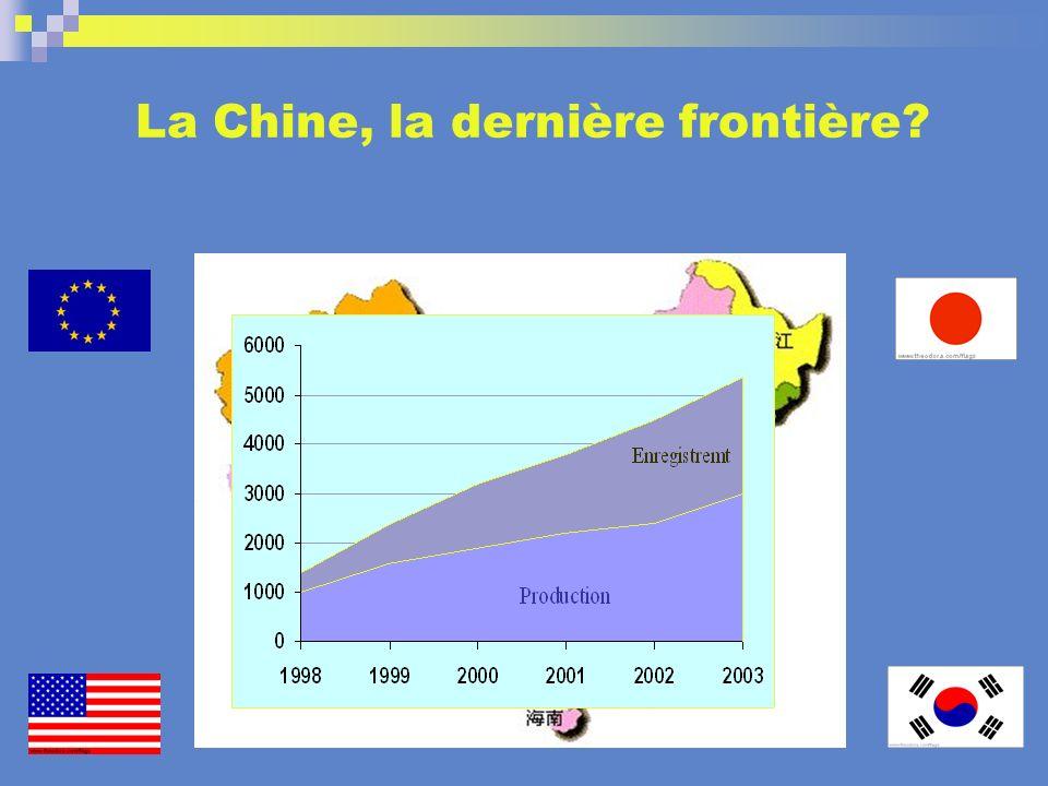 La Chine, la dernière frontière?