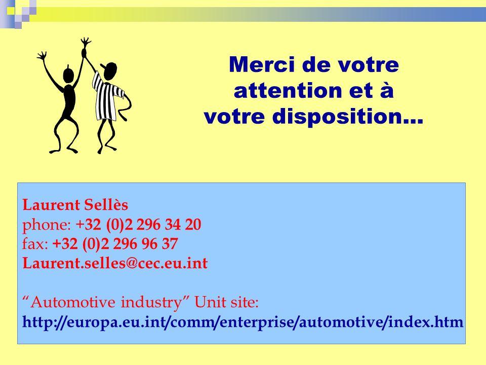 Laurent Sellès phone: + 32 (0)2 296 34 20 fax: +32 (0)2 296 96 37 Laurent.selles@cec.eu.int Automotive industry Unit site: http://europa.eu.int/comm/e