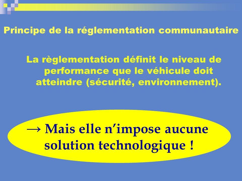 Principe de la réglementation communautaire La règlementation définit le niveau de performance que le véhicule doit atteindre (sécurité, environnement