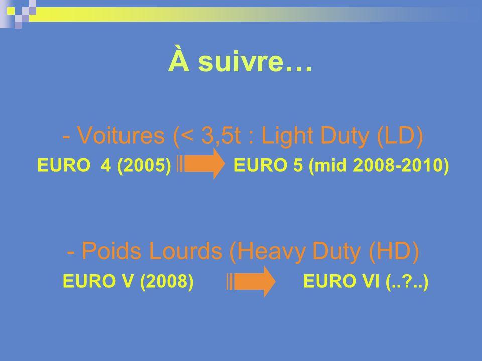 À suivre… - Voitures (< 3,5t : Light Duty (LD) EURO 4 (2005) EURO 5 (mid 2008-2010) - Poids Lourds (Heavy Duty (HD) EURO V (2008) EURO VI (..?..)