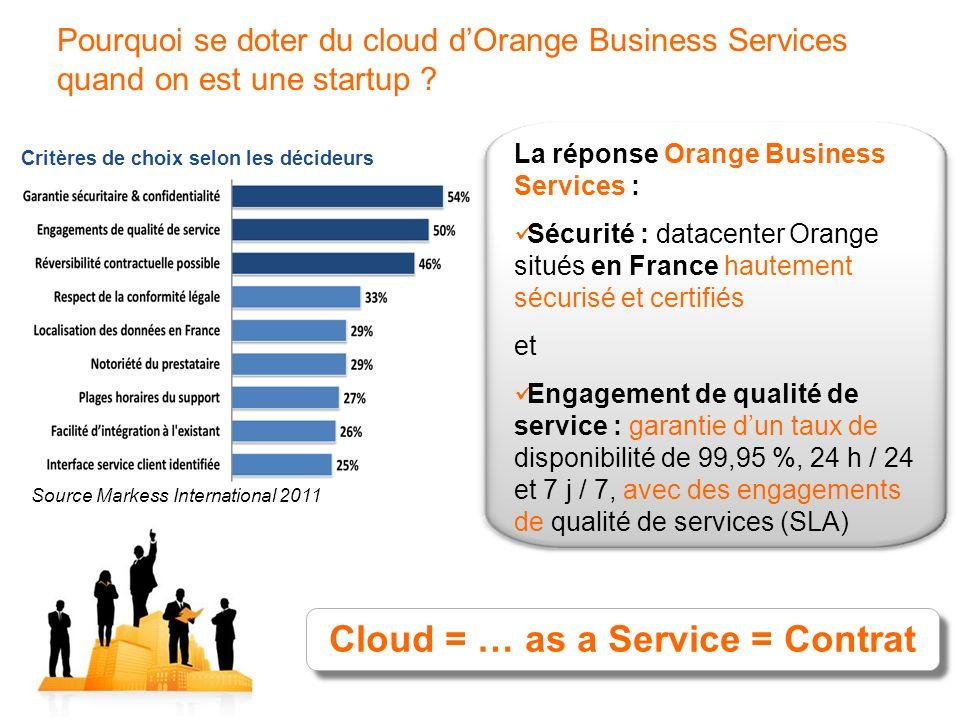 Pourquoi se doter du cloud dOrange Business Services quand on est une startup ? La réponse Orange Business Services : Sécurité : datacenter Orange sit