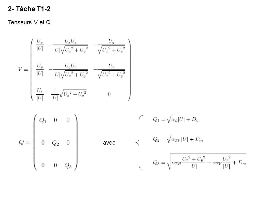 2- Tâche T1-2 avec Tenseurs V et Q