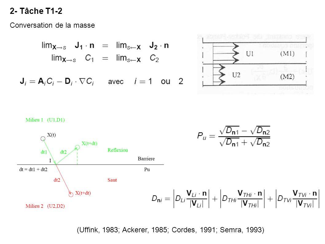 Conversation de la masse 2- Tâche T1-2 avec (Uffink, 1983; Ackerer, 1985; Cordes, 1991; Semra, 1993)
