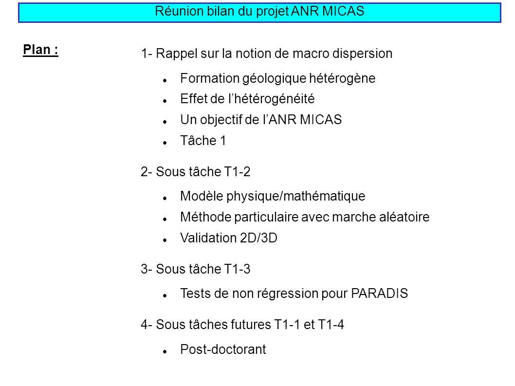 3- Tâche T1-3 Tests de non régression Génération de KTests intensifs Distribution LOG_CORR