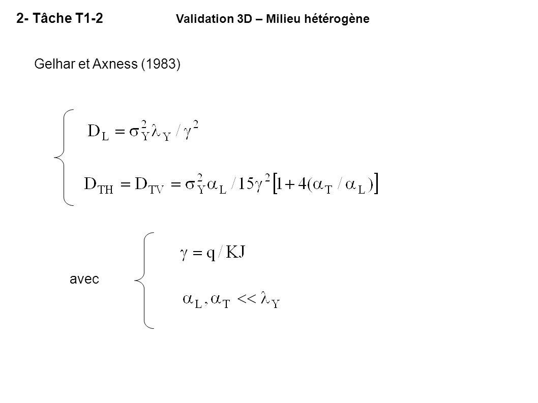 Validation 3D – Milieu hétérogène 2- Tâche T1-2 avec Gelhar et Axness (1983)
