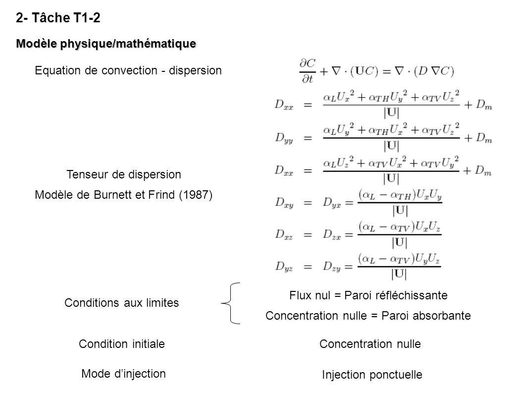 2- Tâche T1-2 Validation 2D – Milieu hétérogène Gelhar et Axness (1983) avec