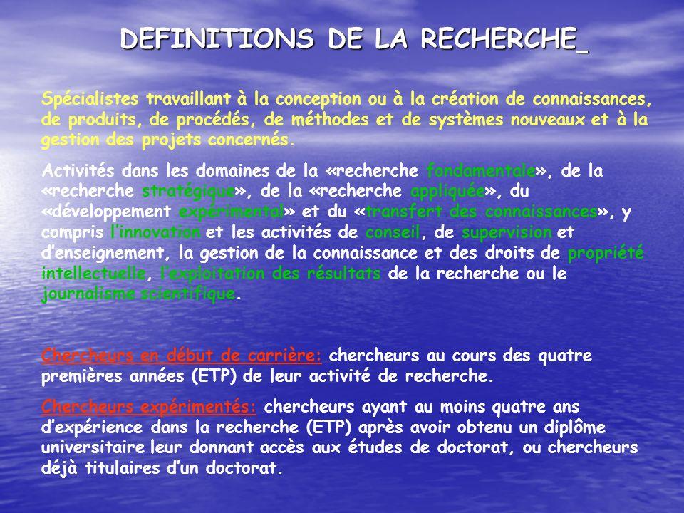 DEFINITIONS DE LA RECHERCHE Spécialistes travaillant à la conception ou à la création de connaissances, de produits, de procédés, de méthodes et de sy