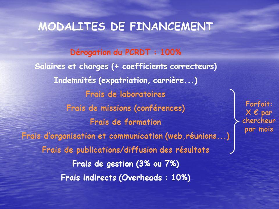 MODALITES DE FINANCEMENT Dérogation du PCRDT : 100% Salaires et charges (+ coefficients correcteurs) Indemnités (expatriation, carrière...) Frais de l