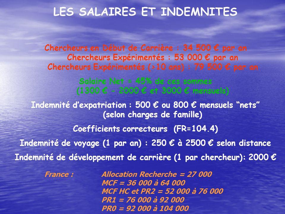 LES SALAIRES ET INDEMNITES Chercheurs en Début de Carrière : 34 500 par an Chercheurs Expérimentés : 53 000 par an Chercheurs Expérimentés (>10 ans) :