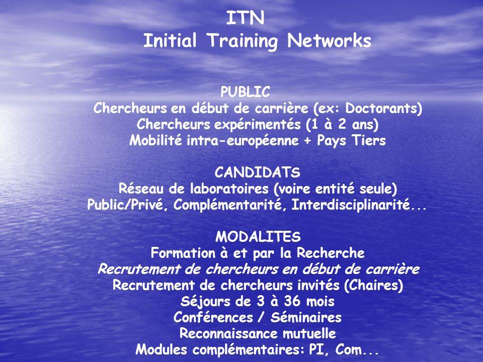 ITN Initial Training Networks PUBLIC Chercheurs en début de carrière (ex: Doctorants) Chercheurs expérimentés (1 à 2 ans) Mobilité intra-européenne +