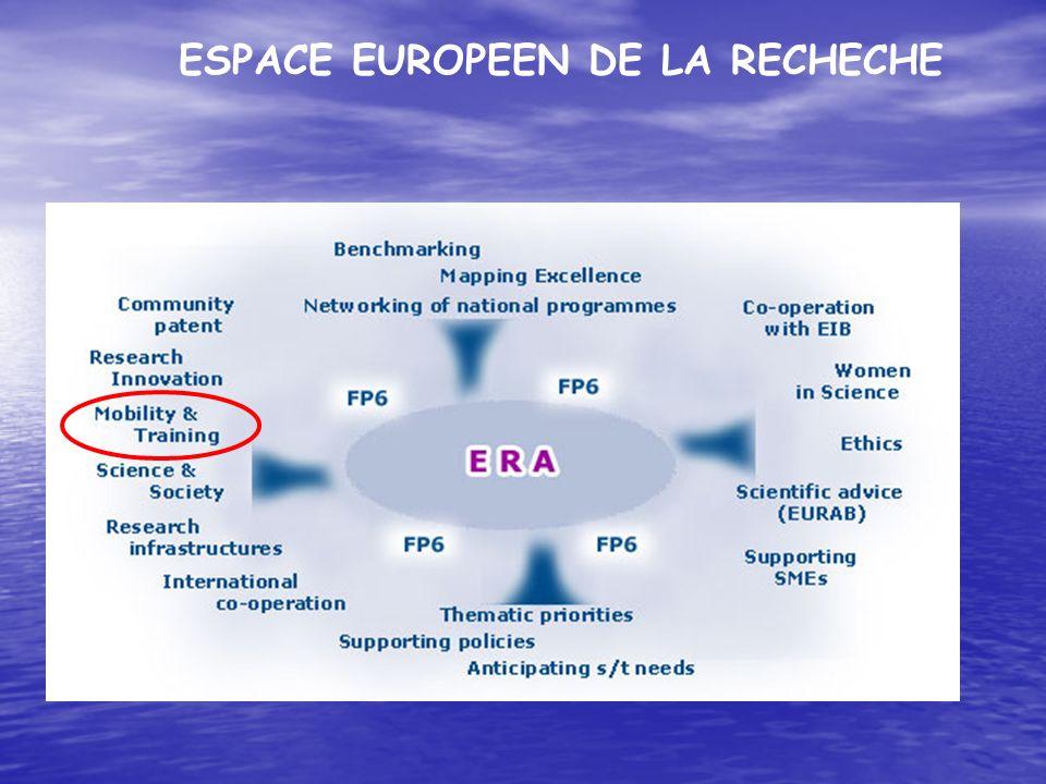ESPACE EUROPEEN DE LA RECHECHE