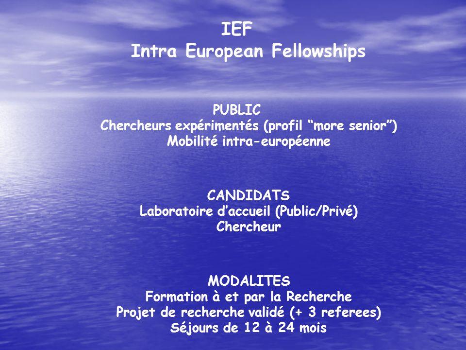 IEF Intra European Fellowships PUBLIC Chercheurs expérimentés (profil more senior) Mobilité intra-européenne CANDIDATS Laboratoire daccueil (Public/Pr