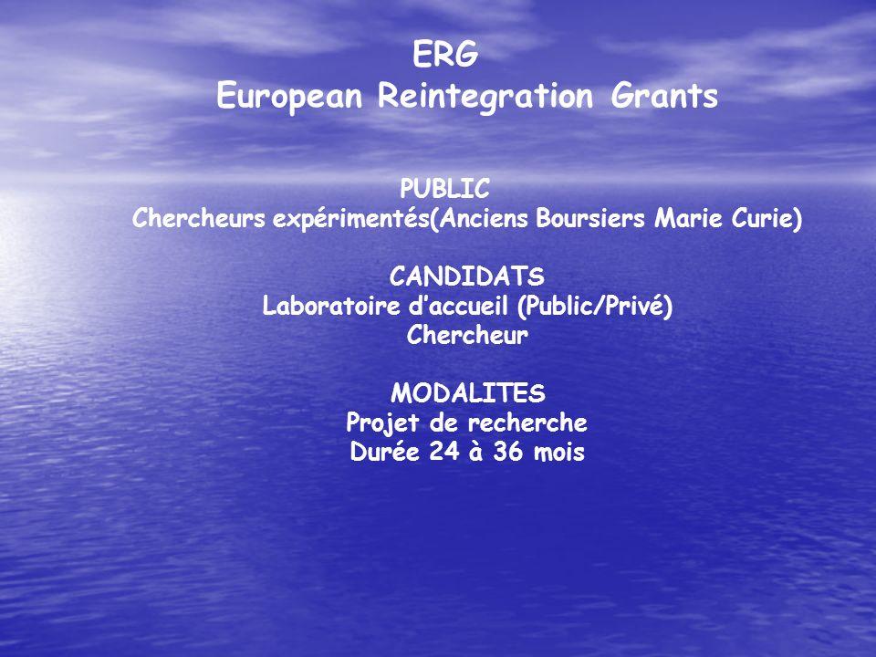 ERG European Reintegration Grants PUBLIC Chercheurs expérimentés(Anciens Boursiers Marie Curie) CANDIDATS Laboratoire daccueil (Public/Privé) Chercheu