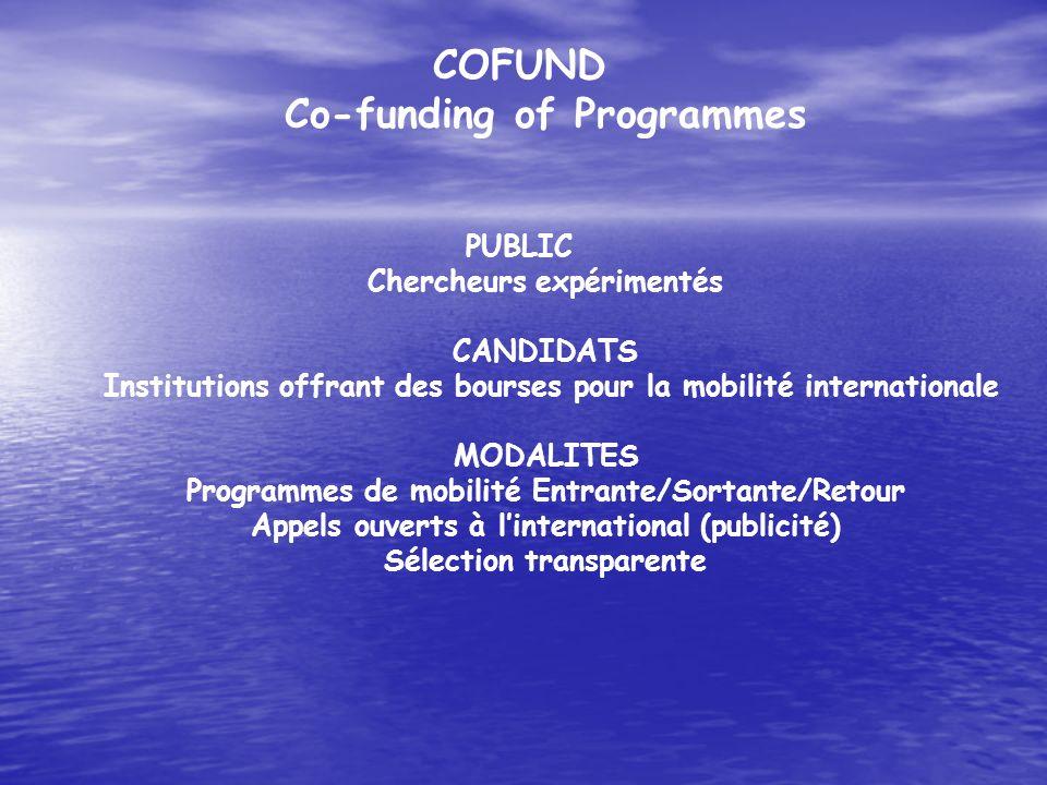 COFUND Co-funding of Programmes PUBLIC Chercheurs expérimentés CANDIDATS Institutions offrant des bourses pour la mobilité internationale MODALITES Pr