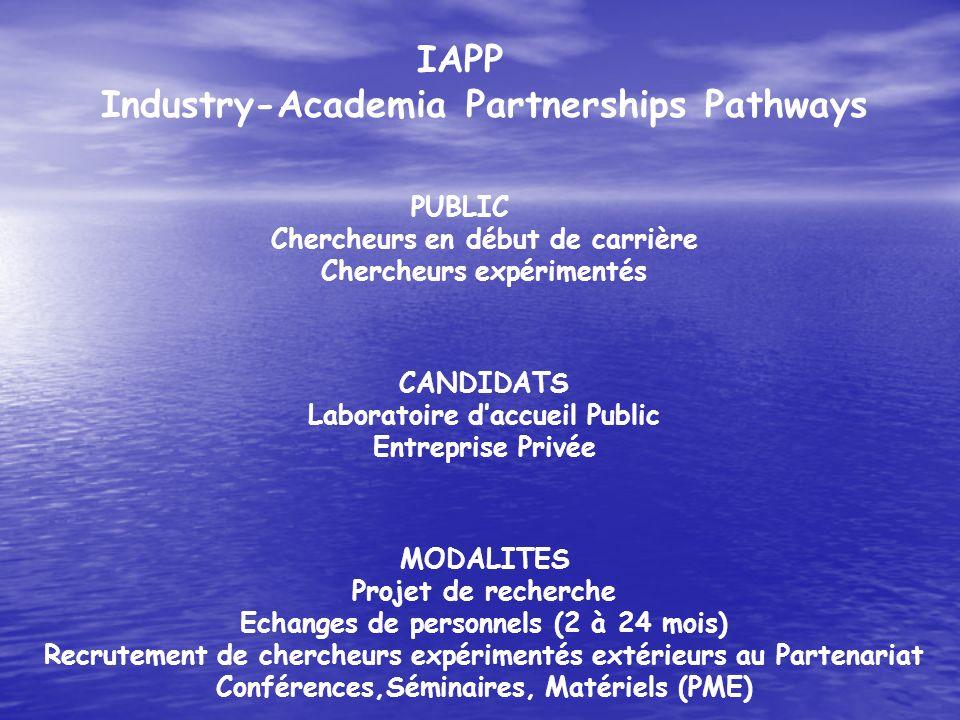 IAPP Industry-Academia Partnerships Pathways PUBLIC Chercheurs en début de carrière Chercheurs expérimentés CANDIDATS Laboratoire daccueil Public Entr