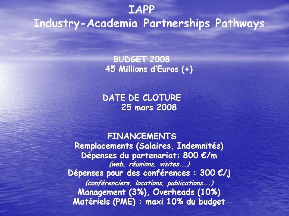 IAPP Industry-Academia Partnerships Pathways BUDGET 2008 45 Millions dEuros (+) DATE DE CLOTURE 25 mars 2008 FINANCEMENTS Remplacements (Salaires, Ind