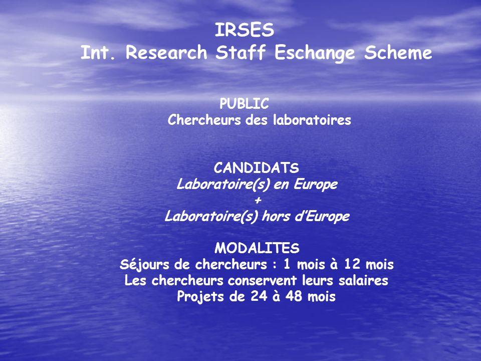 IRSES Int. Research Staff Eschange Scheme PUBLIC Chercheurs des laboratoires CANDIDATS Laboratoire(s) en Europe + Laboratoire(s) hors dEurope MODALITE