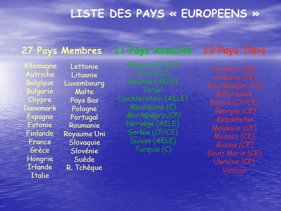 LISTE DES PAYS « EUROPEENS » Allemagne Autriche Belgique Bulgarie Chypre Danemark Espagne Estonie Finlande France Grèce Hongrie Irlande Italie 11 Pays