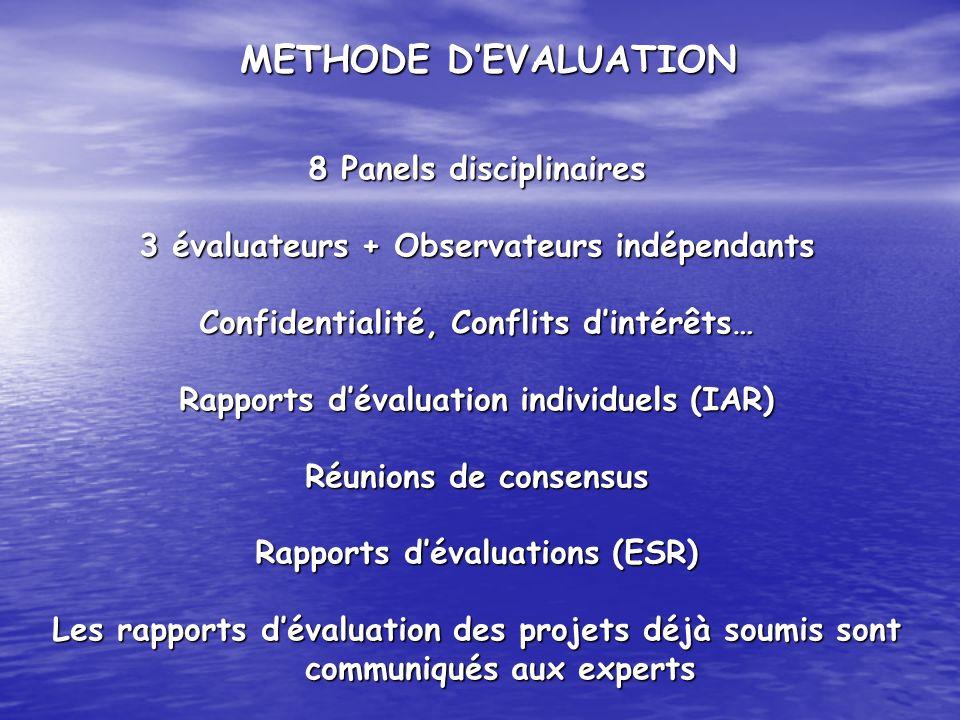 METHODE DEVALUATION 8 Panels disciplinaires 3 évaluateurs + Observateurs indépendants Confidentialité, Conflits dintérêts… Rapports dévaluation indivi