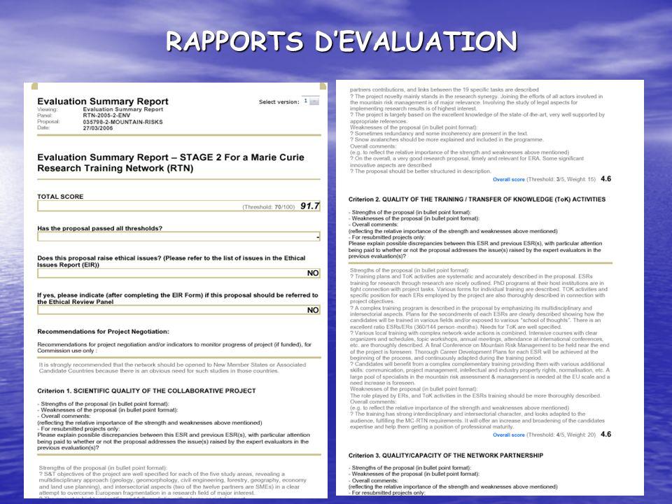 RAPPORTS DEVALUATION