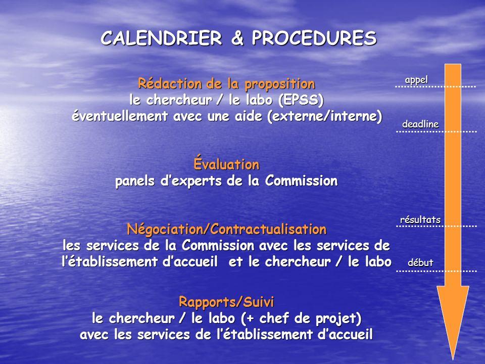 CALENDRIER & PROCEDURES Rédaction de la proposition le chercheur / le labo (EPSS) éventuellement avec une aide (externe/interne) Évaluation panels dex