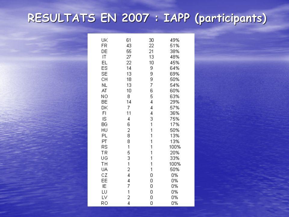 RESULTATS EN 2007 : IAPP (participants)