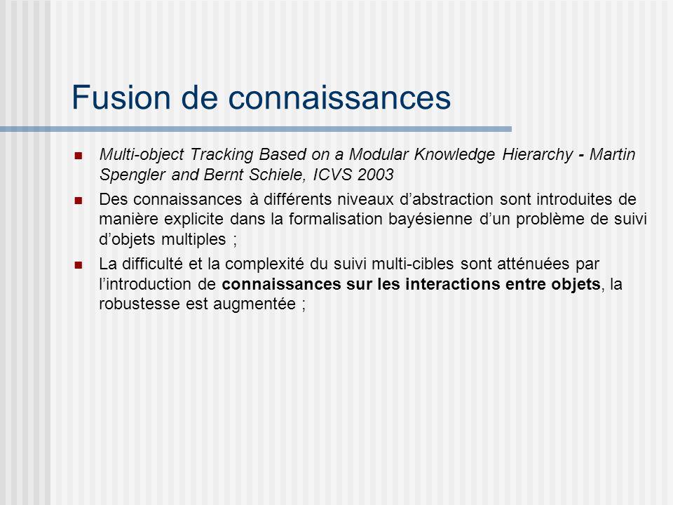Fusion de connaissances Multi-object Tracking Based on a Modular Knowledge Hierarchy - Martin Spengler and Bernt Schiele, ICVS 2003 Des connaissances