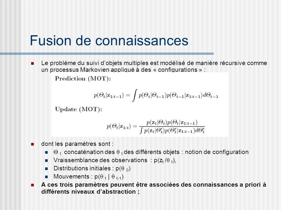 Fusion de connaissances Le problème du suivi dobjets multiples est modélisé de manière récursive comme un processus Markovien appliqué à des « configu