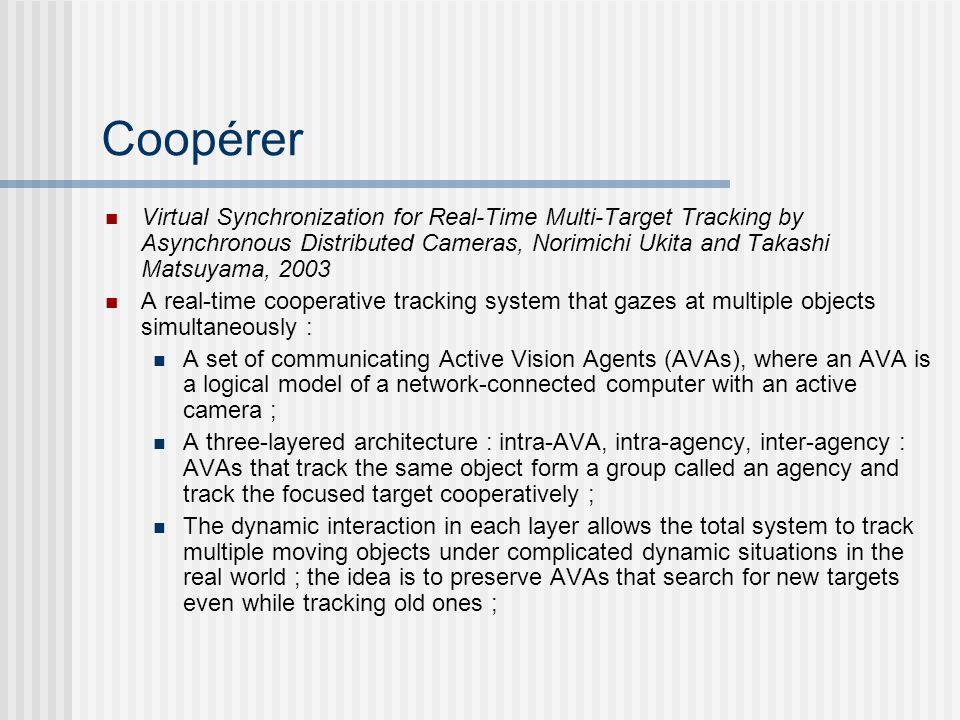Coopérer Virtual Synchronization for Real-Time Multi-Target Tracking by Asynchronous Distributed Cameras, Norimichi Ukita and Takashi Matsuyama, 2003