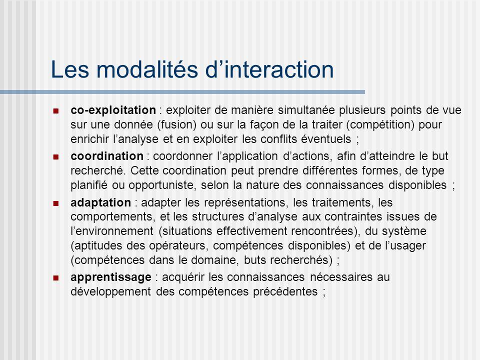 Les modalités dinteraction co-exploitation : exploiter de manière simultanée plusieurs points de vue sur une donnée (fusion) ou sur la façon de la tra