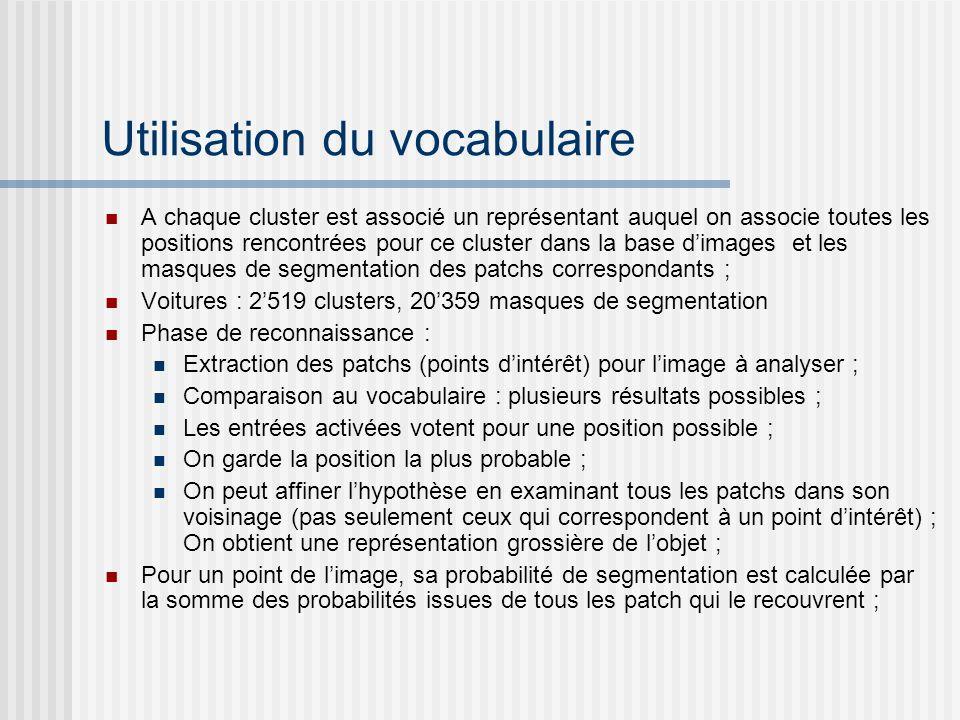Utilisation du vocabulaire A chaque cluster est associé un représentant auquel on associe toutes les positions rencontrées pour ce cluster dans la bas