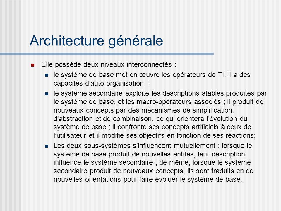 Architecture générale Elle possède deux niveaux interconnectés : le système de base met en œuvre les opérateurs de TI. Il a des capacités dauto-organi