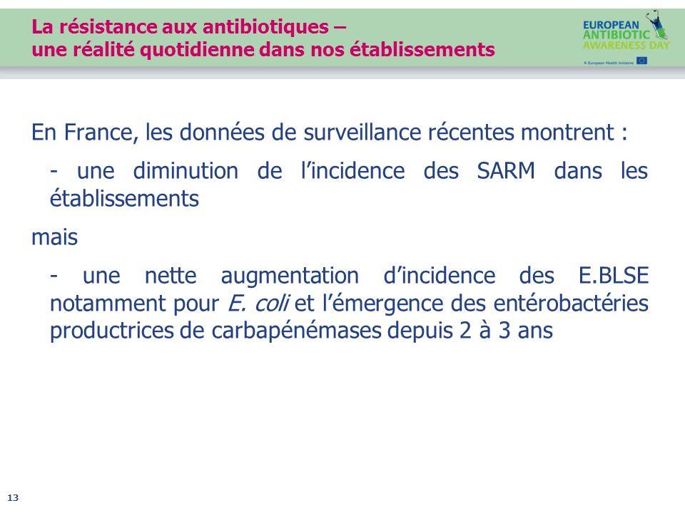 La résistance aux antibiotiques – une réalité quotidienne dans nos établissements En France, les données de surveillance récentes montrent : - une dim